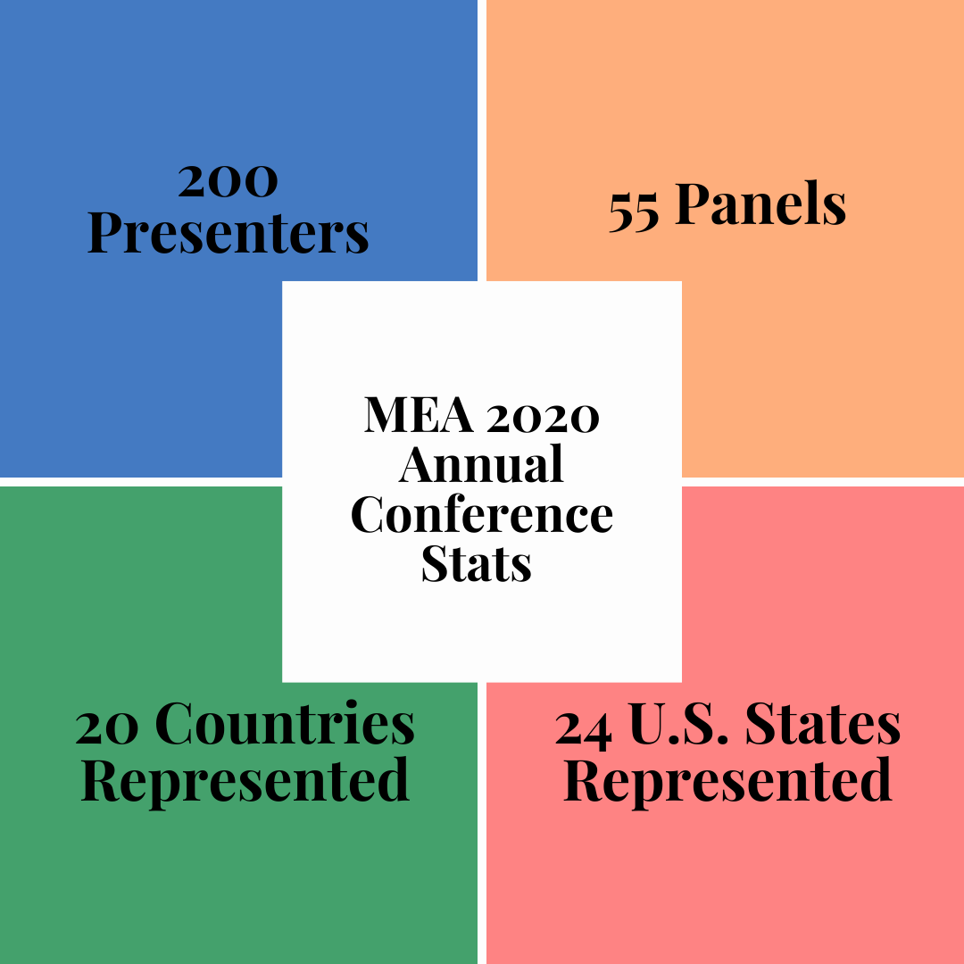 MEA 2020 Convention Stats